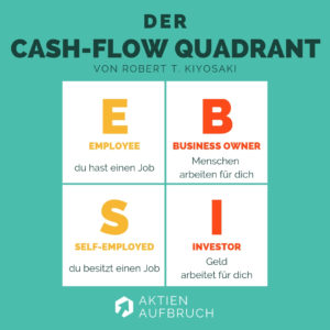 Der Cash-Flow Quadrant