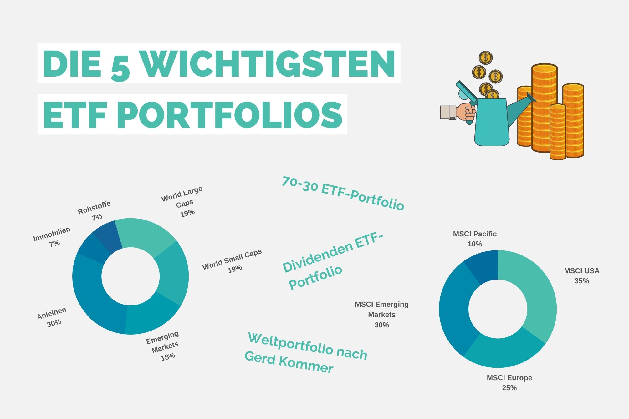 ETF Portfolios