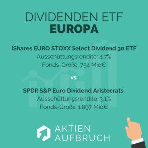 Dividenden ETFs 2020 Europa